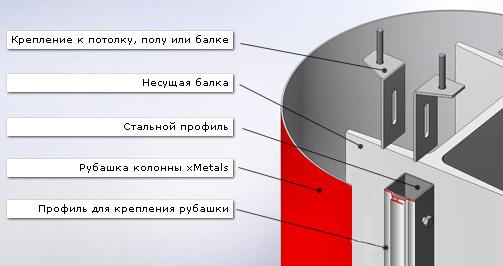 Главная карта сайта обратная связь